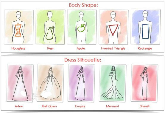 Royal Blue Bridesmaid Dresses & Choosing a Dress for your