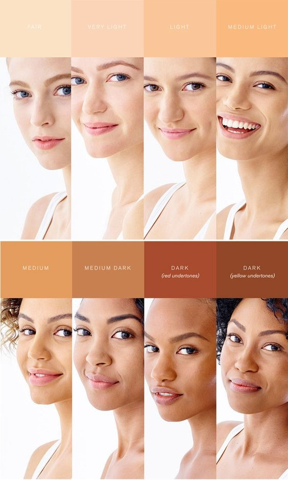 Different Skin Tones from Light to Dark