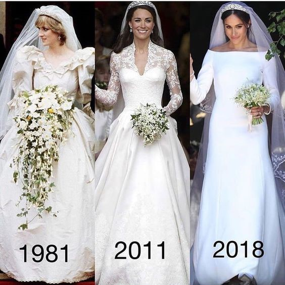 Bridal Looks Evolution from Princess Diana to the Duchess of Cambridge and Duchess of Sussex